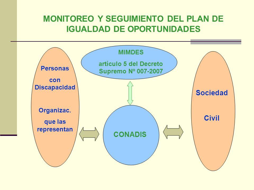 MONITOREO Y SEGUIMIENTO DEL PLAN DE IGUALDAD DE OPORTUNIDADES MIMDES artículo 5 del Decreto Supremo Nº 007-2007 CONADIS Personas con Discapacidad Orga