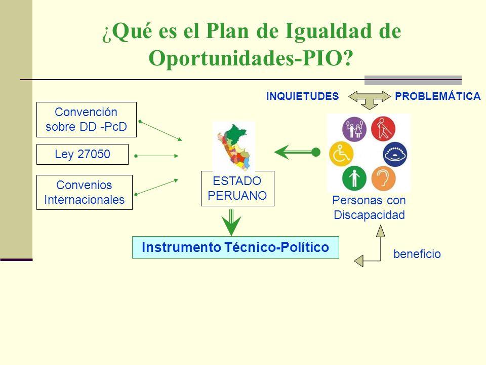 ¿Qué es el Plan de Igualdad de Oportunidades-PIO? ESTADO PERUANO Personas con Discapacidad Convención sobre DD -PcD Convenios Internacionales Ley 2705