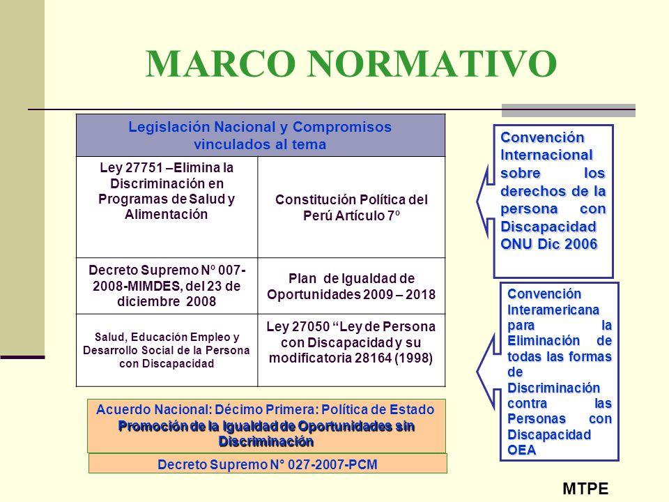 MARCO NORMATIVO Convención Internacional sobre los derechos de la persona con Discapacidad ONU Dic 2006 Convención Interamericana para la Eliminación