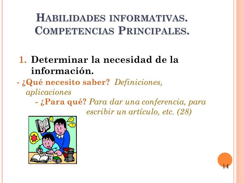 H ABILIDADES INFORMATIVAS. C OMPETENCIAS P RINCIPALES. 1.Determinar la necesidad de la información. - ¿Qué necesito saber? Definiciones, aplicaciones