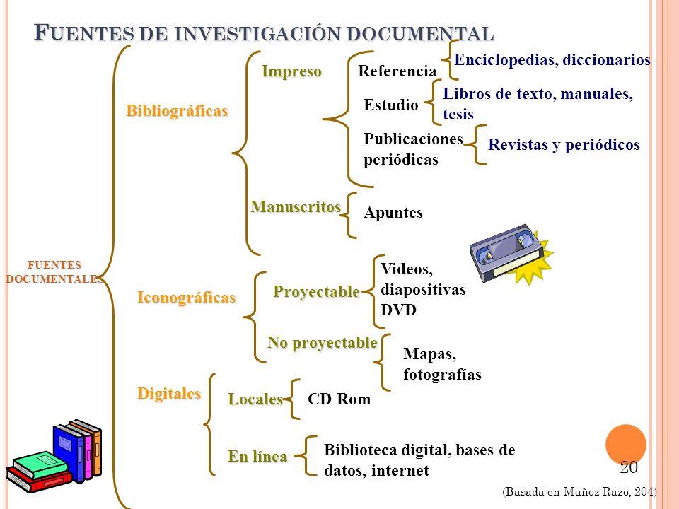 F UENTES DE INVESTIGACIÓN DOCUMENTAL FUENTES DOCUMENTALES Bibliográficas Iconográficas Digitales Referencia Enciclopedias, diccionarios Estudio Libros