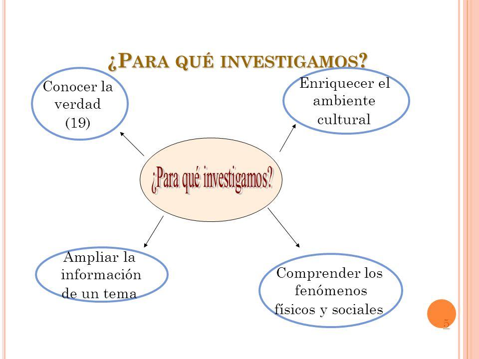 ¿P ARA QUÉ INVESTIGAMOS ? Conocer la verdad (19) Ampliar la información de un tema Comprender los fenómenos físicos y sociales Enriquecer el ambiente