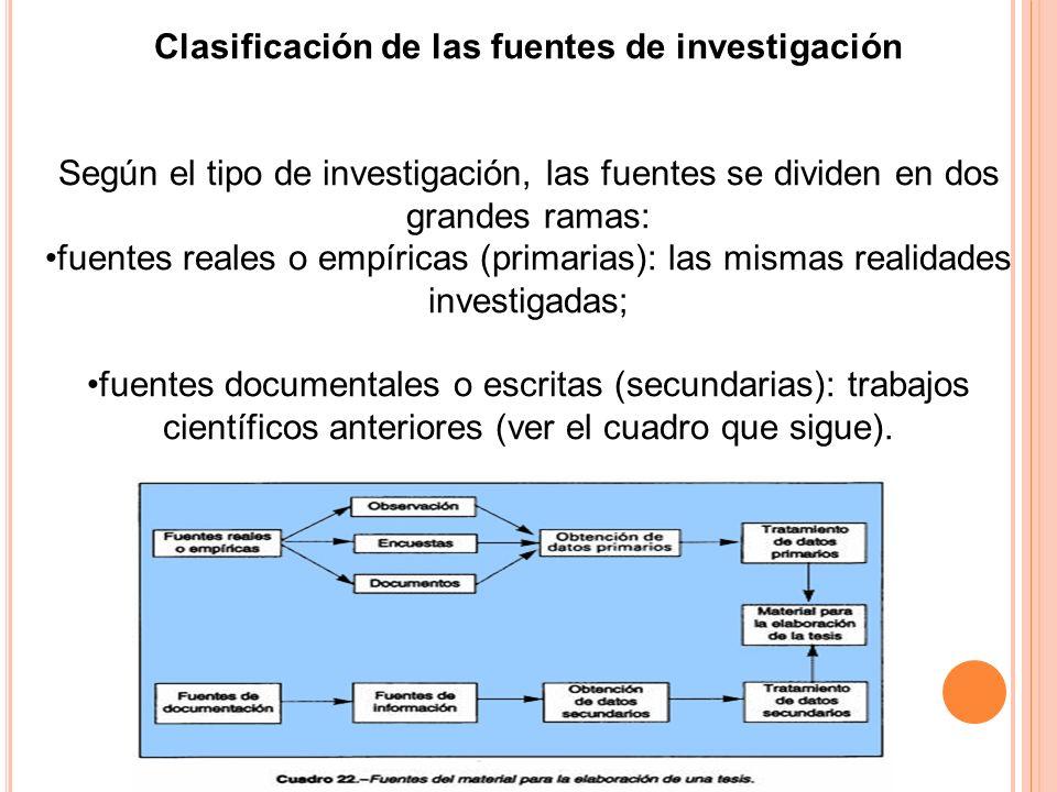 Clasificación de las fuentes de investigación Según el tipo de investigación, las fuentes se dividen en dos grandes ramas: fuentes reales o empíricas