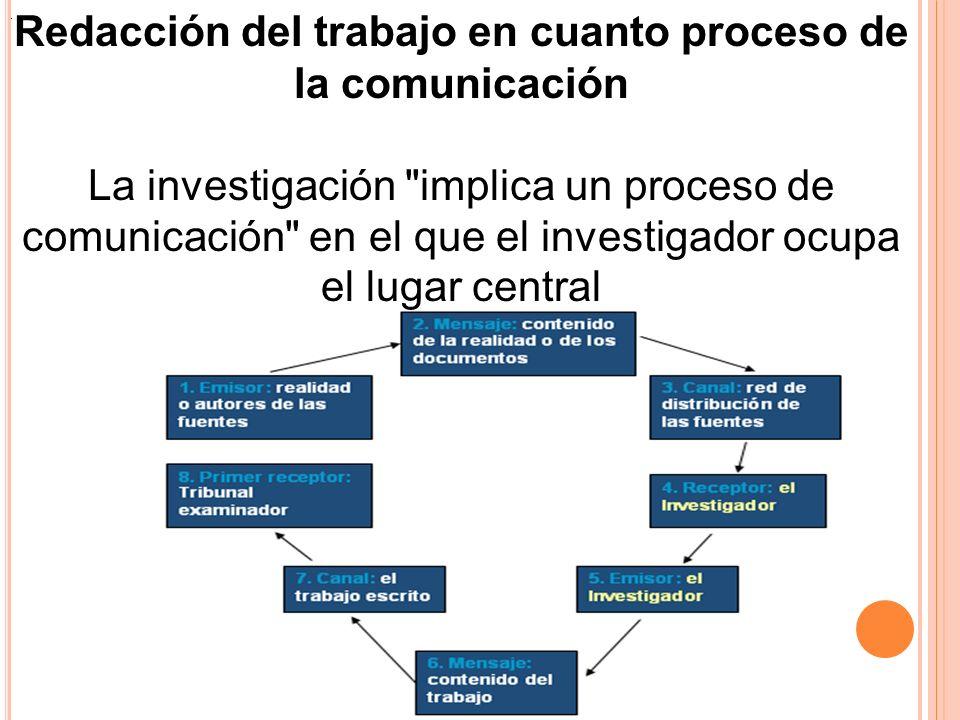 . Redacción del trabajo en cuanto proceso de la comunicación La investigación