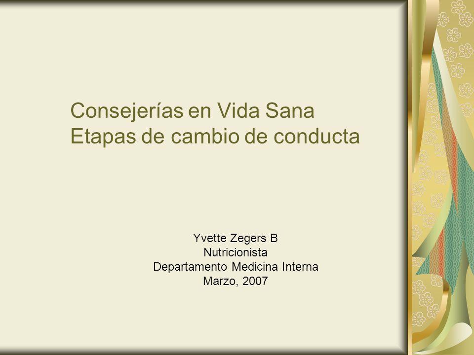 Consejerías en Vida Sana Etapas de cambio de conducta Yvette Zegers B Nutricionista Departamento Medicina Interna Marzo, 2007