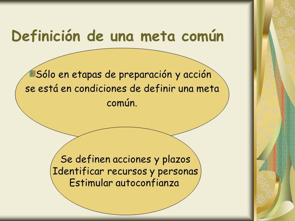 Definición de una meta común Sólo en etapas de preparación y acción se está en condiciones de definir una meta común. Se definen acciones y plazos Ide