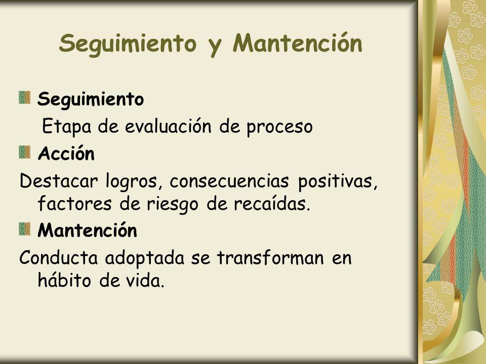 Seguimiento y Mantención Seguimiento Etapa de evaluación de proceso Acción Destacar logros, consecuencias positivas, factores de riesgo de recaídas. M