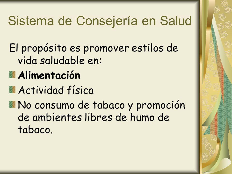 Sistema de Consejería en Salud El propósito es promover estilos de vida saludable en: Alimentación Actividad física No consumo de tabaco y promoción d