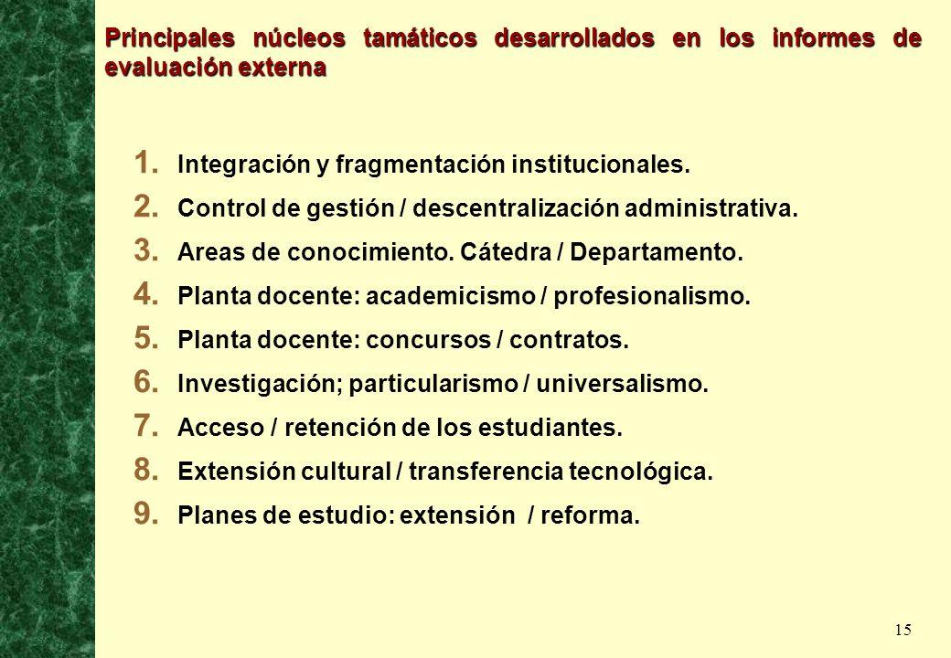 15 Principales núcleos tamáticos desarrollados en los informes de evaluación externa 1. Integración y fragmentación institucionales. 2. Control de ges