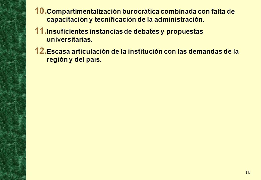 16 10. Compartimentalización burocrática combinada con falta de capacitación y tecnificación de la administración. 11. Insuficientes instancias de deb