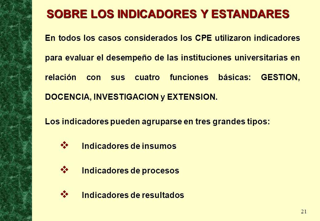 21 SOBRE LOS INDICADORES Y ESTANDARES En todos los casos considerados los CPE utilizaron indicadores para evaluar el desempeño de las instituciones un