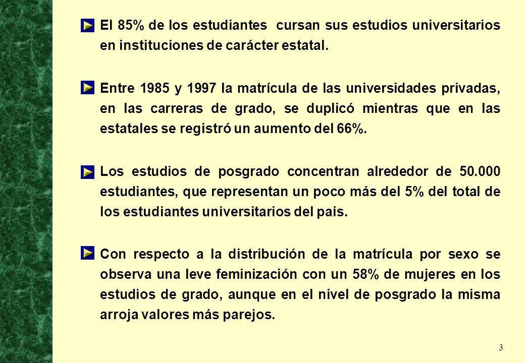 3 El 85% de los estudiantes cursan sus estudios universitarios en instituciones de carácter estatal. Entre 1985 y 1997 la matrícula de las universidad