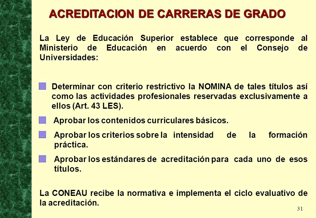 31 La Ley de Educación Superior establece que corresponde al Ministerio de Educación en acuerdo con el Consejo de Universidades: Determinar con criter
