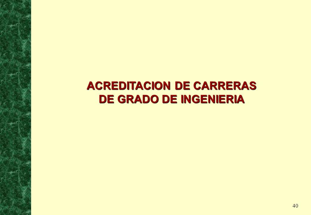 40 ACREDITACION DE CARRERAS DE GRADO DE INGENIERIA