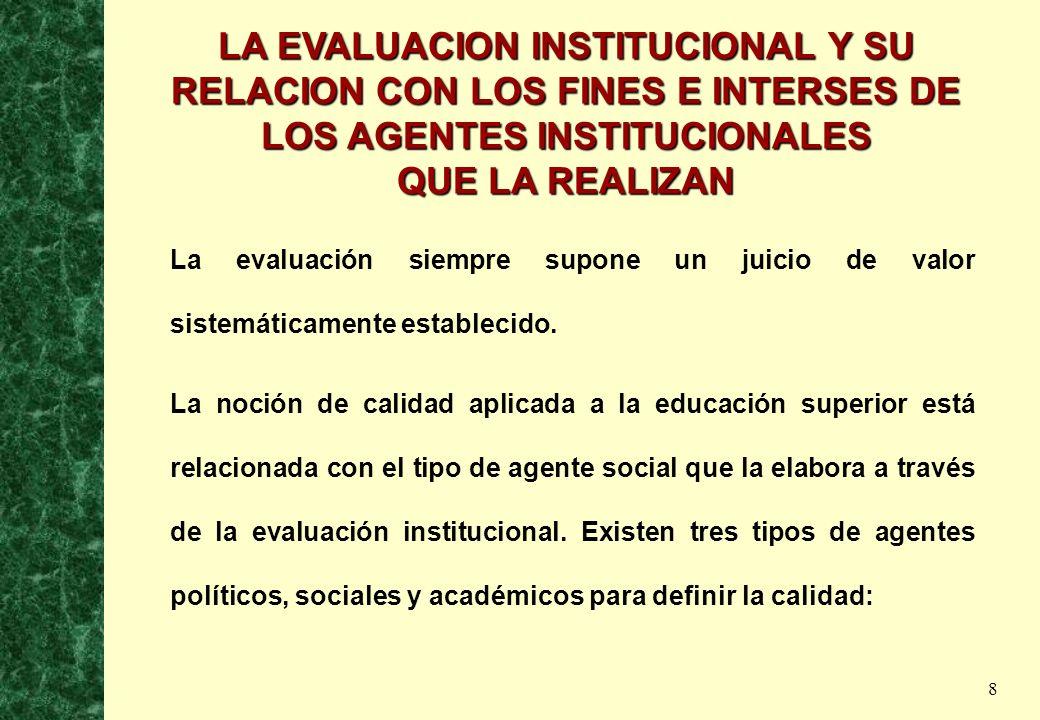 8 LA EVALUACION INSTITUCIONAL Y SU RELACION CON LOS FINES E INTERSES DE LOS AGENTES INSTITUCIONALES QUE LA REALIZAN La evaluación siempre supone un ju
