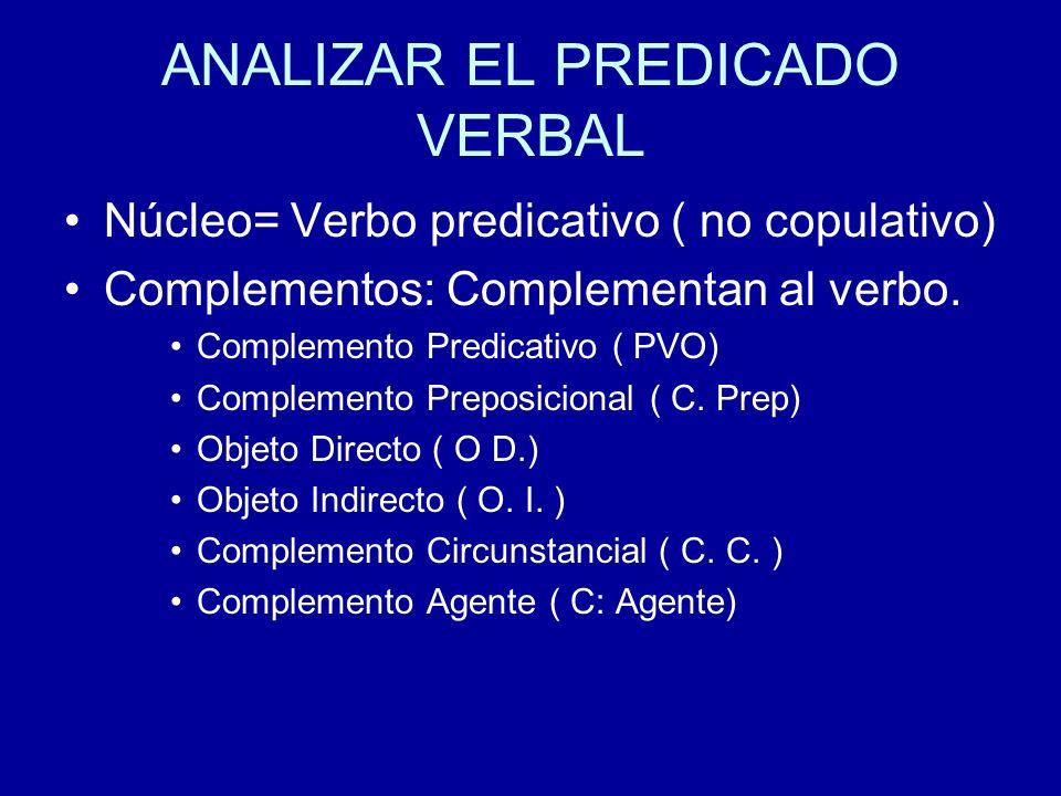 ANALIZAR EL PREDICADO VERBAL Núcleo= Verbo predicativo ( no copulativo) Complementos: Complementan al verbo. Complemento Predicativo ( PVO) Complement