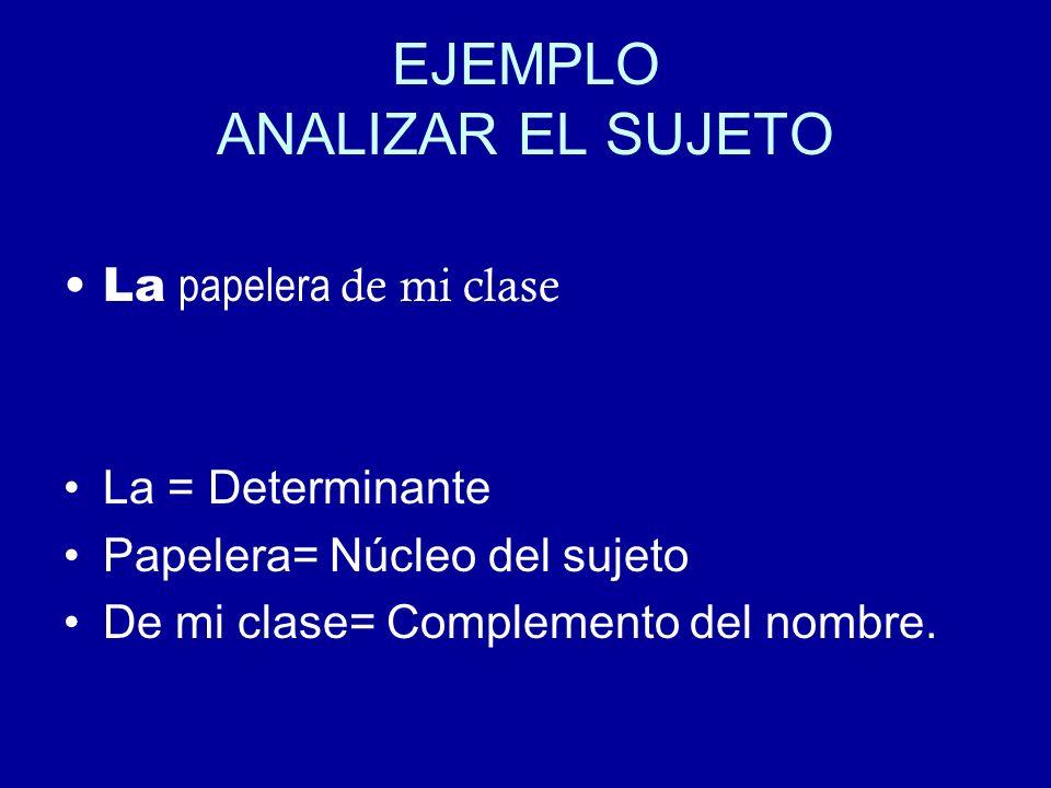 EJEMPLO ANALIZAR EL SUJETO La papelera de mi clase La = Determinante Papelera= Núcleo del sujeto De mi clase= Complemento del nombre.
