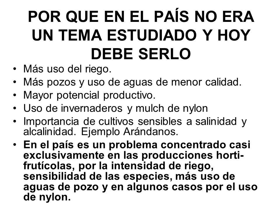 ¿ COMO INTERACCIONAN RIESGO DE Na CON SALINIDAD ¿Son las dos clasificaciones contradictorias.