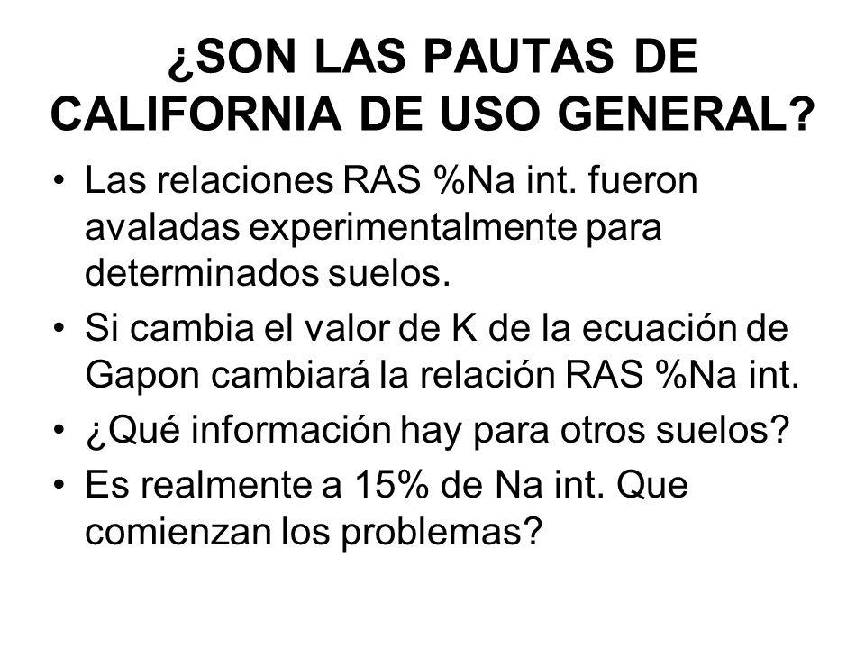 ¿SON LAS PAUTAS DE CALIFORNIA DE USO GENERAL? Las relaciones RAS %Na int. fueron avaladas experimentalmente para determinados suelos. Si cambia el val