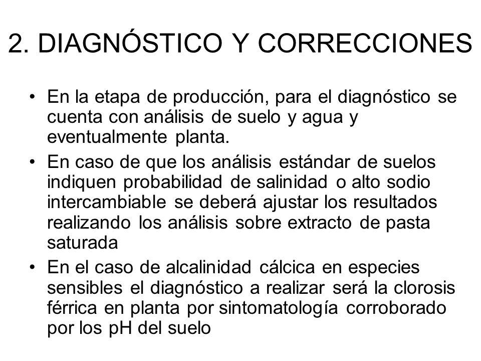 2. DIAGNÓSTICO Y CORRECCIONES En la etapa de producción, para el diagnóstico se cuenta con análisis de suelo y agua y eventualmente planta. En caso de