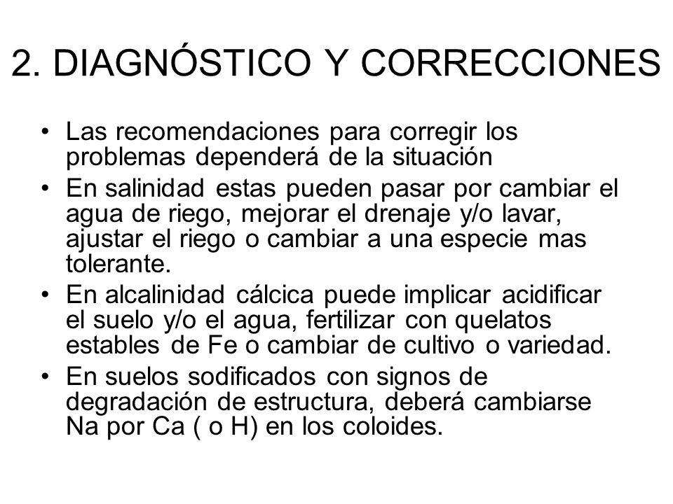 2. DIAGNÓSTICO Y CORRECCIONES Las recomendaciones para corregir los problemas dependerá de la situación En salinidad estas pueden pasar por cambiar el