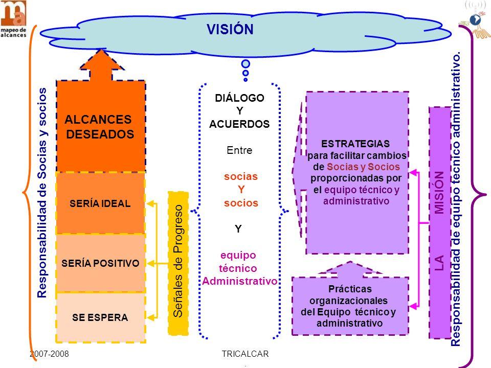 2007-2008TRICALCAR.