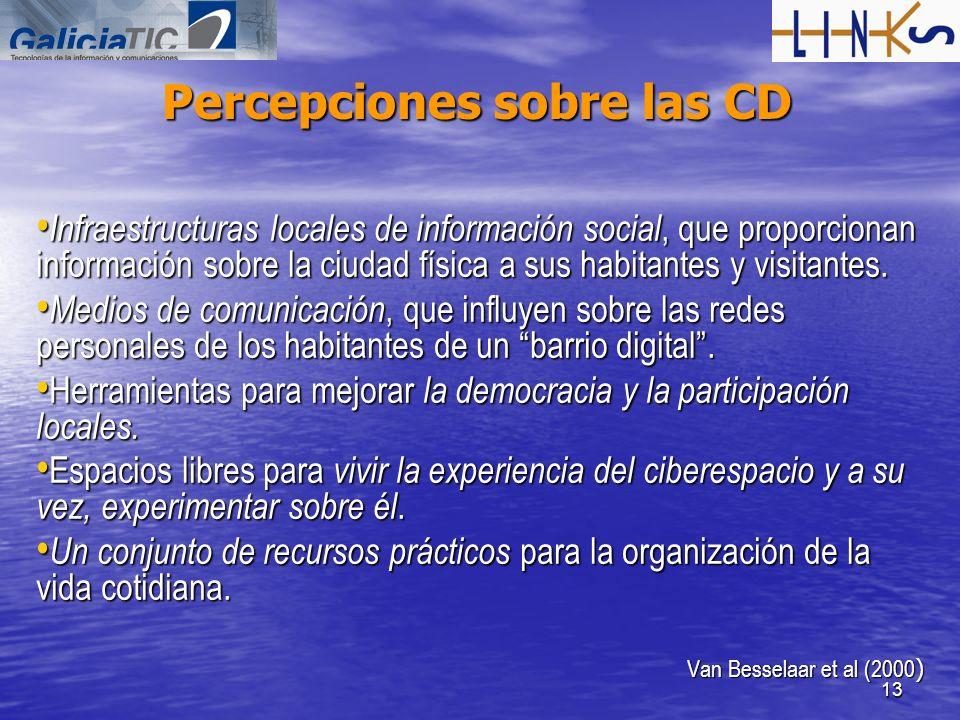 13 Percepciones sobre las CD Infraestructuras locales de información social, que proporcionan información sobre la ciudad física a sus habitantes y vi