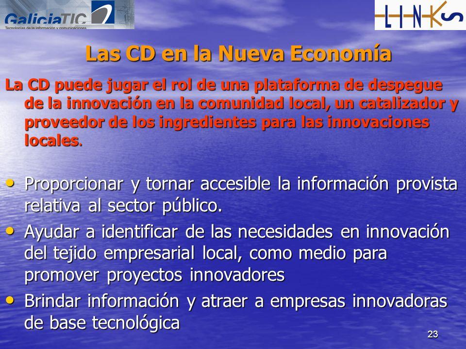 23 Las CD en la Nueva Economía La CD puede jugar el rol de una plataforma de despegue de la innovación en la comunidad local, un catalizador y proveed