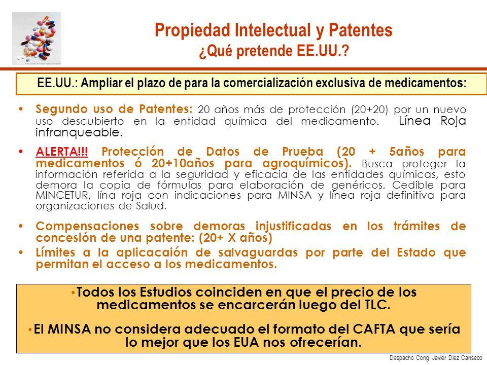 Propiedad Intelectual y Patentes ¿Qué pretende EE.UU..