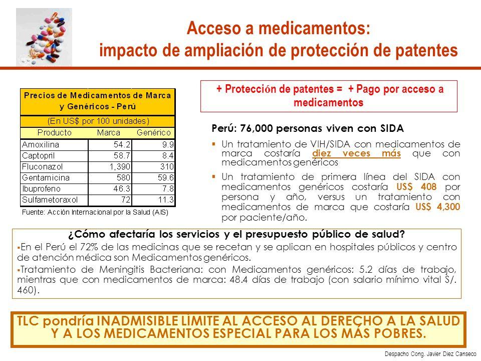 Acceso a medicamentos: impacto de ampliación de protección de patentes Perú: 76,000 personas viven con SIDA Un tratamiento de VIH/SIDA con medicamentos de marca costaría diez veces más que con medicamentos genéricos Un tratamiento de primera línea del SIDA con medicamentos genéricos costaría US$ 408 por persona y año, versus un tratamiento con medicamentos de marca que costaría US$ 4,300 por paciente/año.