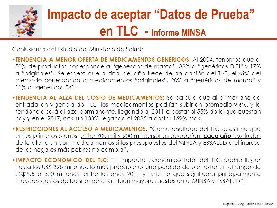 Impacto de aceptar Datos de Prueba en TLC - Informe MINSA Conlusiones del Estudio del Ministerio de Salud: TENDENCIA A MENOR OFERTA DE MEDICAMENTOS GENÉRICOS : Al 2004, tenemos que el 50% de productos corresponde a genéricos de marca, 33% a genéricos DCI y 17% a originales.