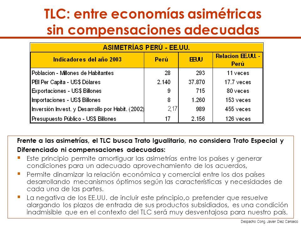 TLC debe garantizar para la Agricultura Nacional No a la competencia desleal: No debe haber libre acceso a los productos subsidiados, ya que compiten injustamente con los productores nacionales.