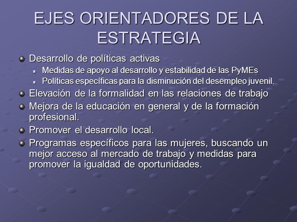 ESPACIO DE CONSTRUCCIÓN DE LA ESTRATEGIA DE EMPLEO: COMITÉ PERMANENTE DE EMPLEO