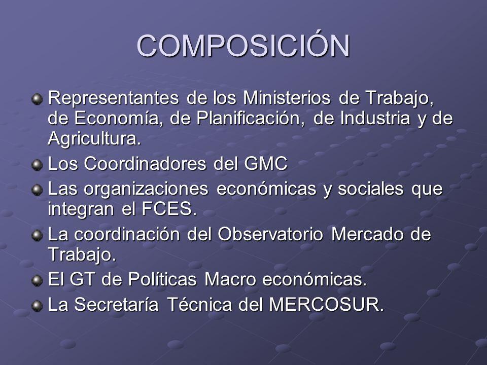 COMPOSICIÓN Representantes de los Ministerios de Trabajo, de Economía, de Planificación, de Industria y de Agricultura.