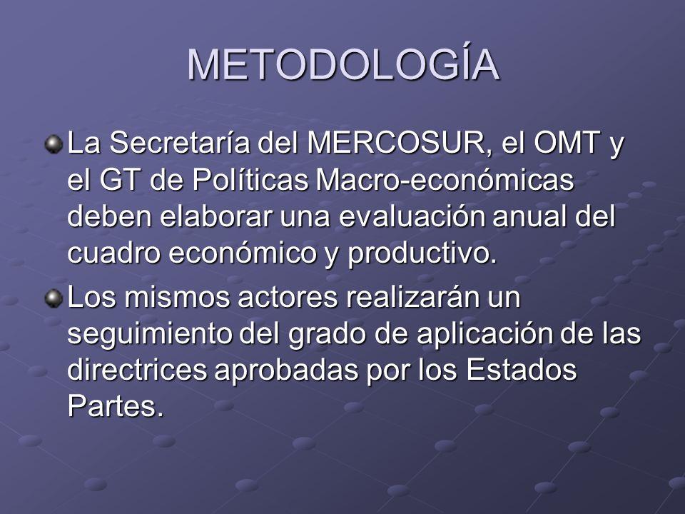 METODOLOGÍA La Secretaría del MERCOSUR, el OMT y el GT de Políticas Macro-económicas deben elaborar una evaluación anual del cuadro económico y productivo.
