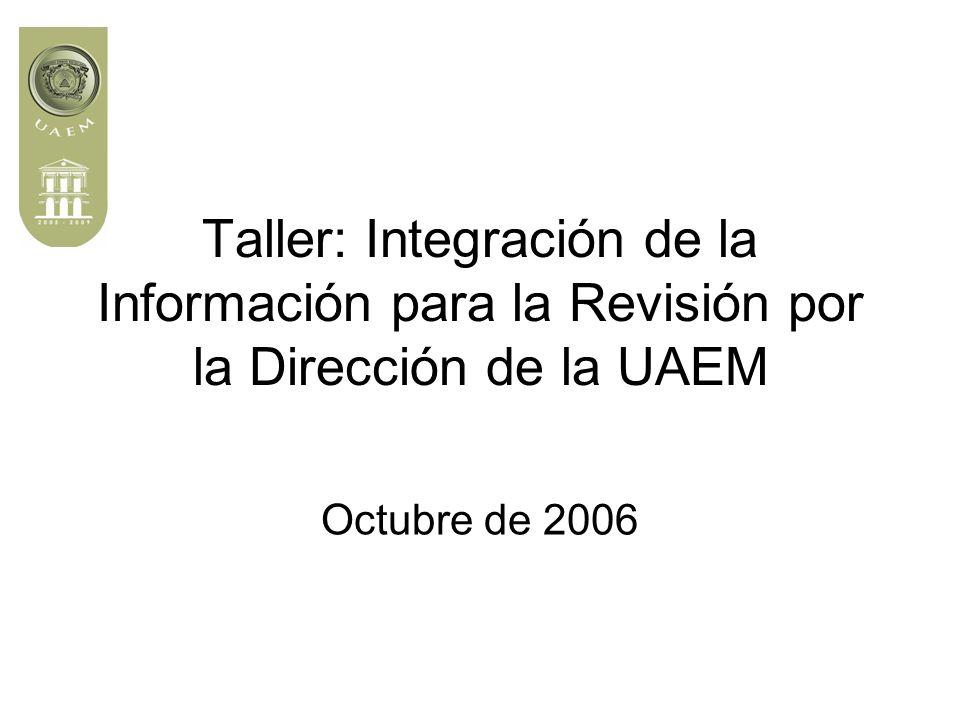 Taller: Integración de la Información para la Revisión por la Dirección de la UAEM Octubre de 2006