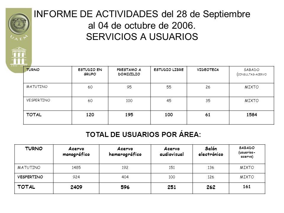 INFORME DE ACTIVIDADES del 28 de Septiembre al 04 de octubre de 2006.