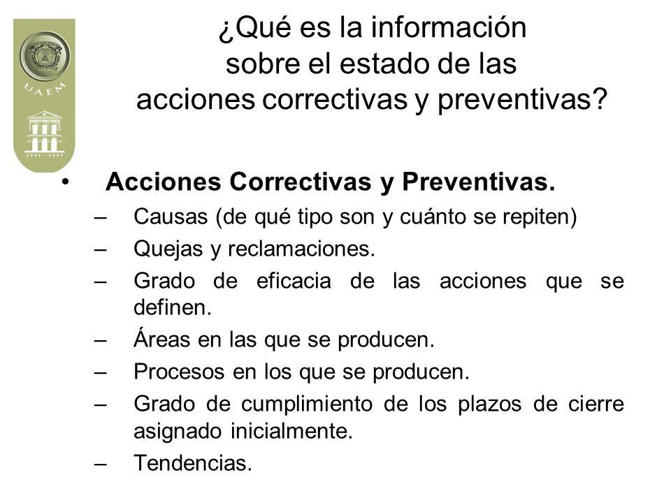 Acciones Correctivas y Preventivas.