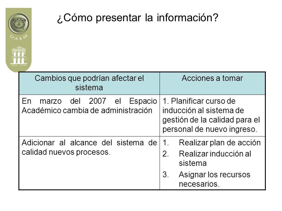 Cambios que podrían afectar el sistema Acciones a tomar En marzo del 2007 el Espacio Académico cambia de administración 1.