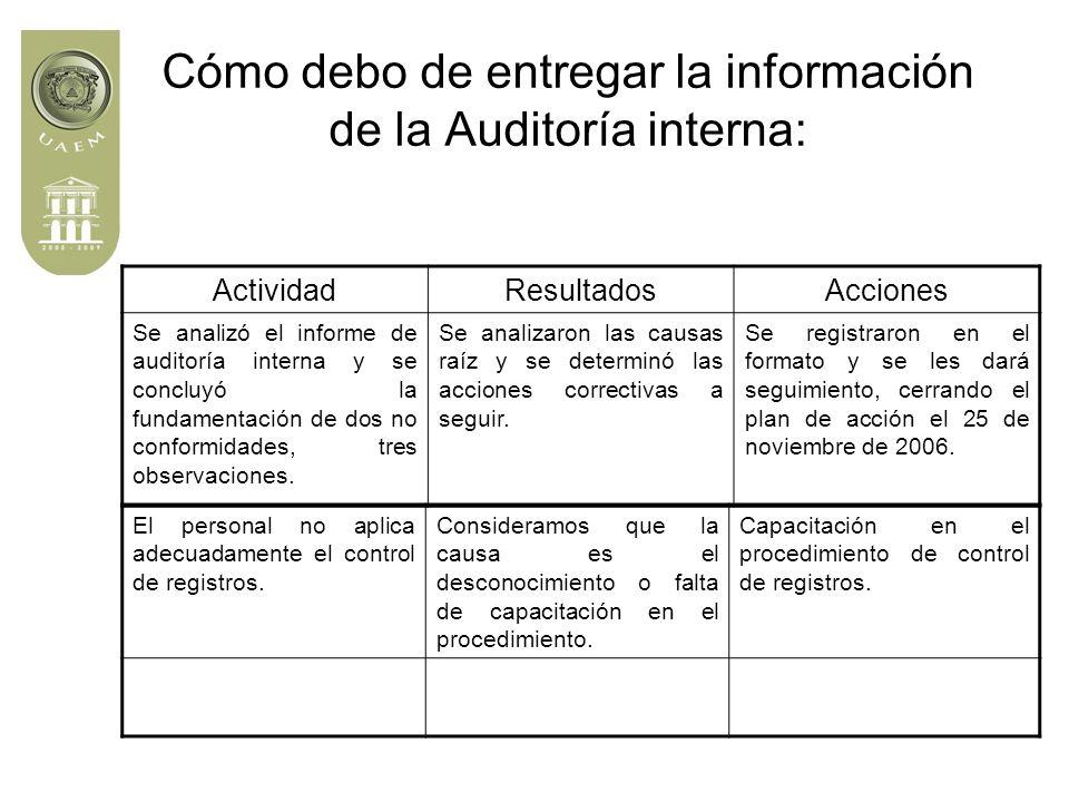 Cómo debo de entregar la información de la Auditoría interna: ActividadResultadosAcciones Se analizó el informe de auditoría interna y se concluyó la fundamentación de dos no conformidades, tres observaciones.