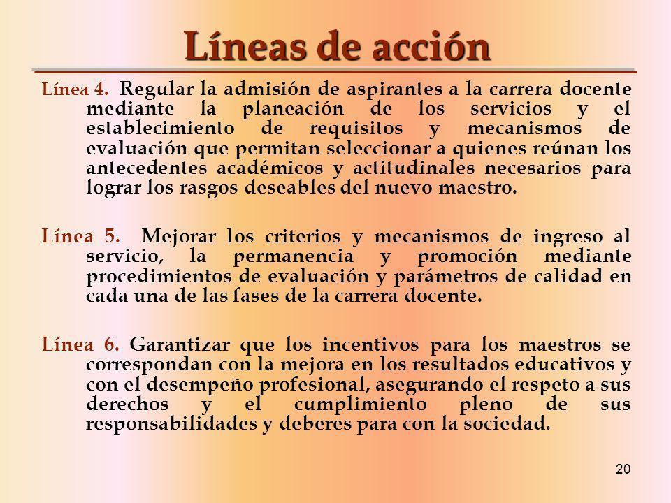 20 Líneas de acción Línea 4.