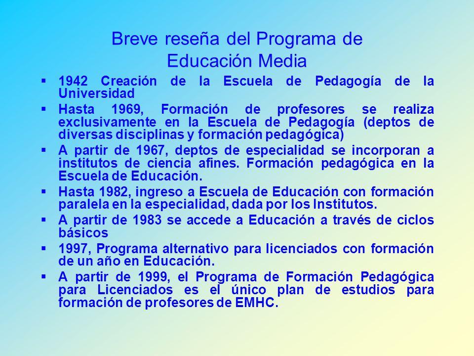 Breve reseña del Programa de Educación Media 1942 Creación de la Escuela de Pedagogía de la Universidad Hasta 1969, Formación de profesores se realiza exclusivamente en la Escuela de Pedagogía (deptos de diversas disciplinas y formación pedagógica) A partir de 1967, deptos de especialidad se incorporan a institutos de ciencia afines.