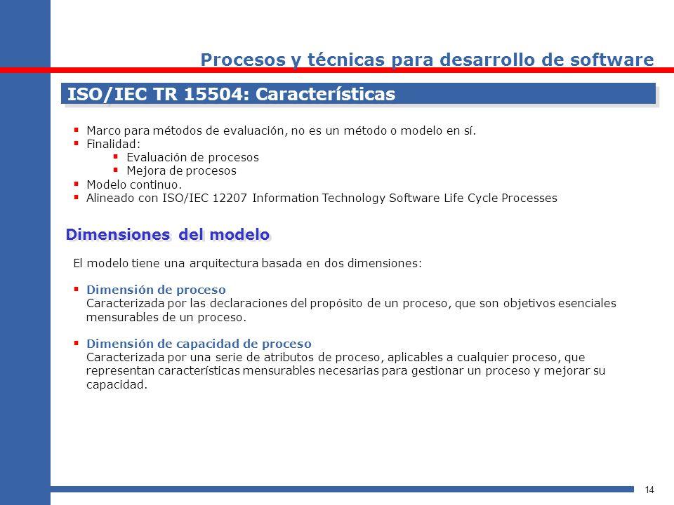 14 ISO/IEC TR 15504: Características Marco para métodos de evaluación, no es un método o modelo en sí. Finalidad: Evaluación de procesos Mejora de pro