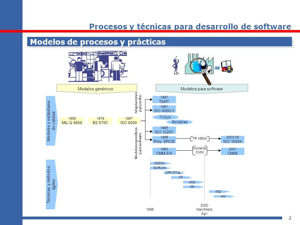 2 Modelos de procesos y prácticas 1959 MIL-Q 9858 1979 BS 5750 1987 ISO 9000 1997 TickIT 1991 ISO 9000-3 Adaptaciones para softw. 1995 ISO 12207 1995