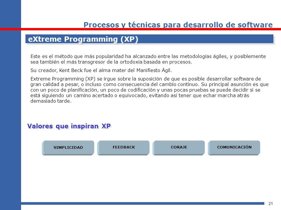 21 eXtreme Programming (XP) Procesos y técnicas para desarrollo de software Este es el método que más popularidad ha alcanzado entre las metodologías