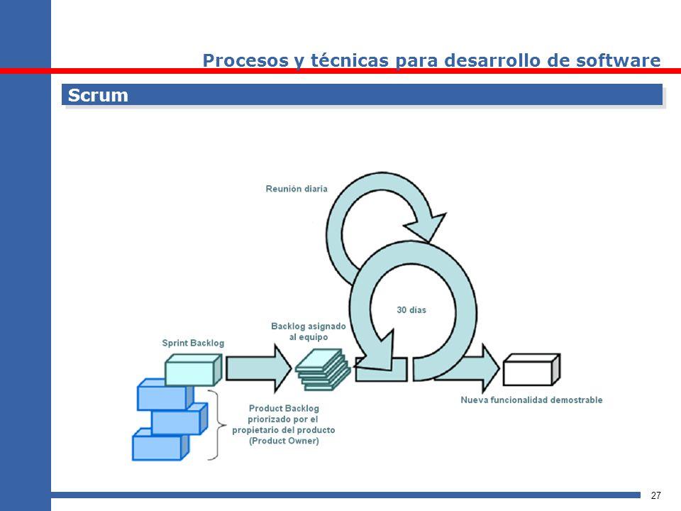 27 Scrum Procesos y técnicas para desarrollo de software