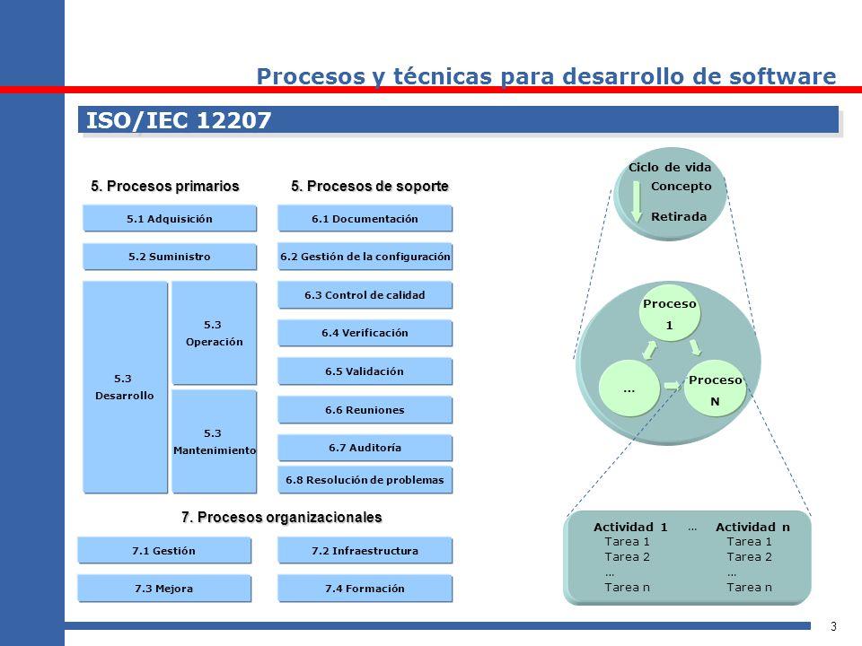4 CMM: Modelo de madurez de las capacidades Idea principal: Organizaciones maduras/inmaduras En una organización inmadura: -Procesos de software: improvisados o no respetados (si existen) -Planificación en función de los problemas -Presupuestos y planificación incumplidos -Sin base objetiva para evaluar la calidad o para resolver problemas -Inexistencia o reducción de las actividades de mejora de la calidad En una organización madura: -Capacidad de gestión: desarrollo de software y procesos de mantenimiento -Proceso de software difundido al equipo y planificado -Procesos modificables: pruebas piloto controladas y análisis de coste/beneficio -Roles y responsabilidades establecidos en el proyecto y la organización -Gestores: monitorización la calidad de los productos y de los procesos -Planificaciones y presupuestos realistas: rendimientos históricos -Proceso disciplinado en el que todos los participantes entienden su valor, existiendo además la infraestructura necesaria para soportar el proceso Procesos y técnicas para desarrollo de software