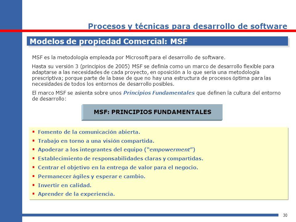 30 Procesos y técnicas para desarrollo de software Modelos de propiedad Comercial: MSF MSF es la metodología empleada por Microsoft para el desarrollo