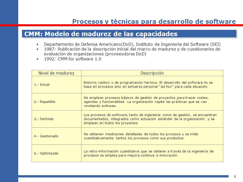 6 CMM: Modelo de madurez de las capacidades Nivel de madurezDescripción 1.- Inicial Entorno caótico o de programación heroica. El desarrollo del softw