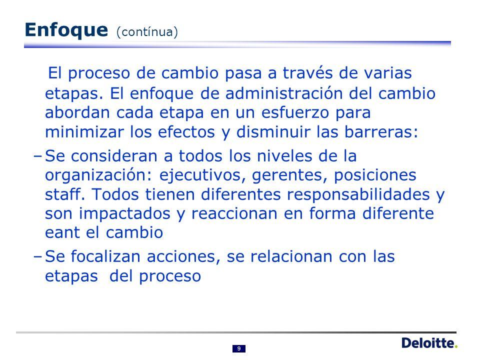 19 Metodología de Administración del Cambio (continúa) Administración al cambio mide el nivel de resistencia y las barreras al cambio de cada uno de los grupos involucrados, con el fin de aplicar programas que permita la transición de un estado actual a un estado deseado.
